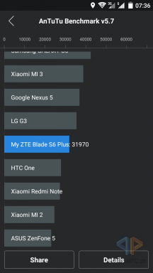 2015-04-15-05.36.11-216x384 Review: ZTE Blade S6 Plus im Test