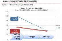 Sharp IGZO Display 800ppi