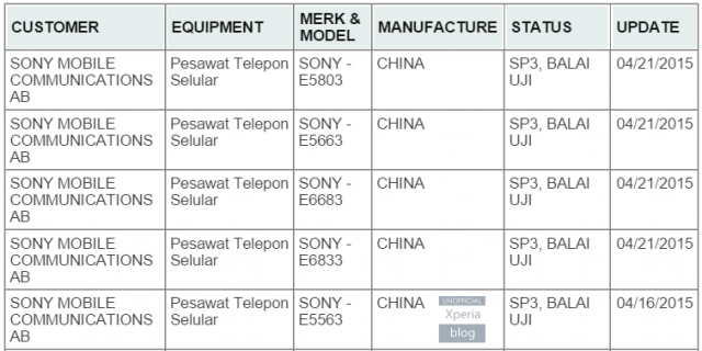 New-2015-Sony-Xperia-models-640x320