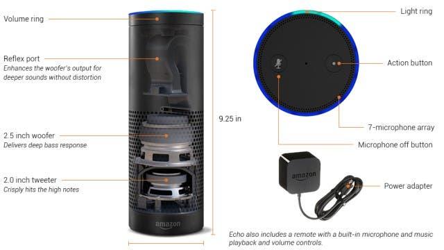 IFTTT-Dienst in Amazon Echo