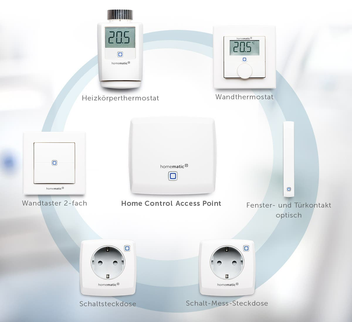 HomeMatic IP Set