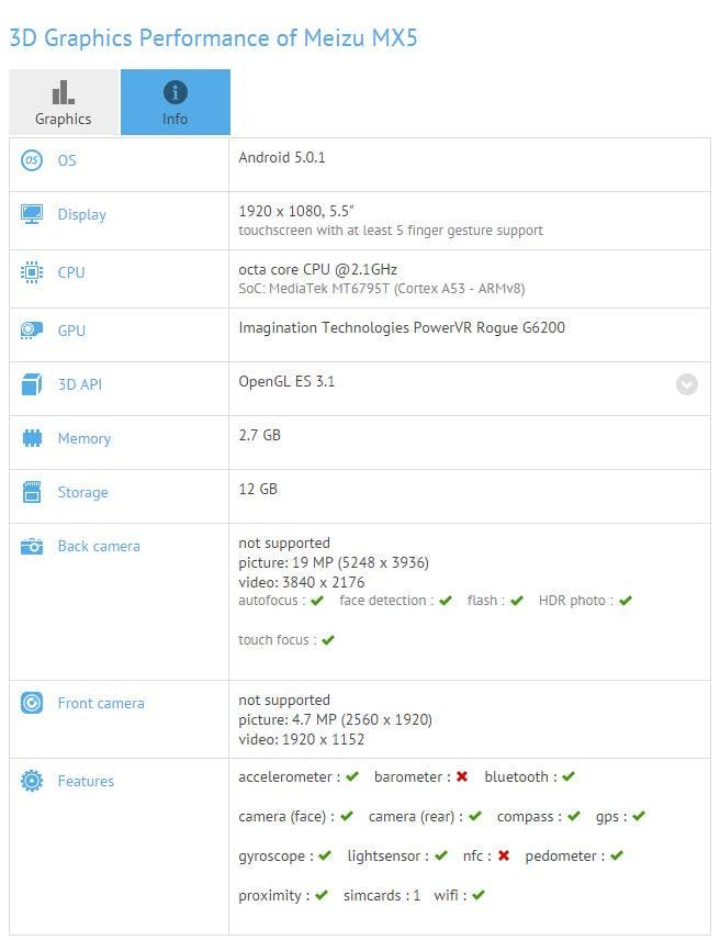 Meizu MX5 GFXBench