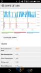 Review: HTC Desire 626 im Test