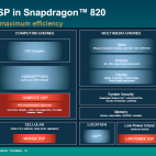 Snapdragon 820 qualcomm hexagon 680 DSP