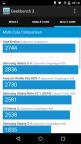 Fairphone 2 Benchmark