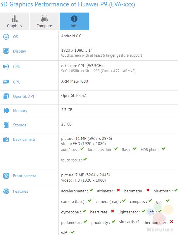 Huawei P9 GFXBench Leak