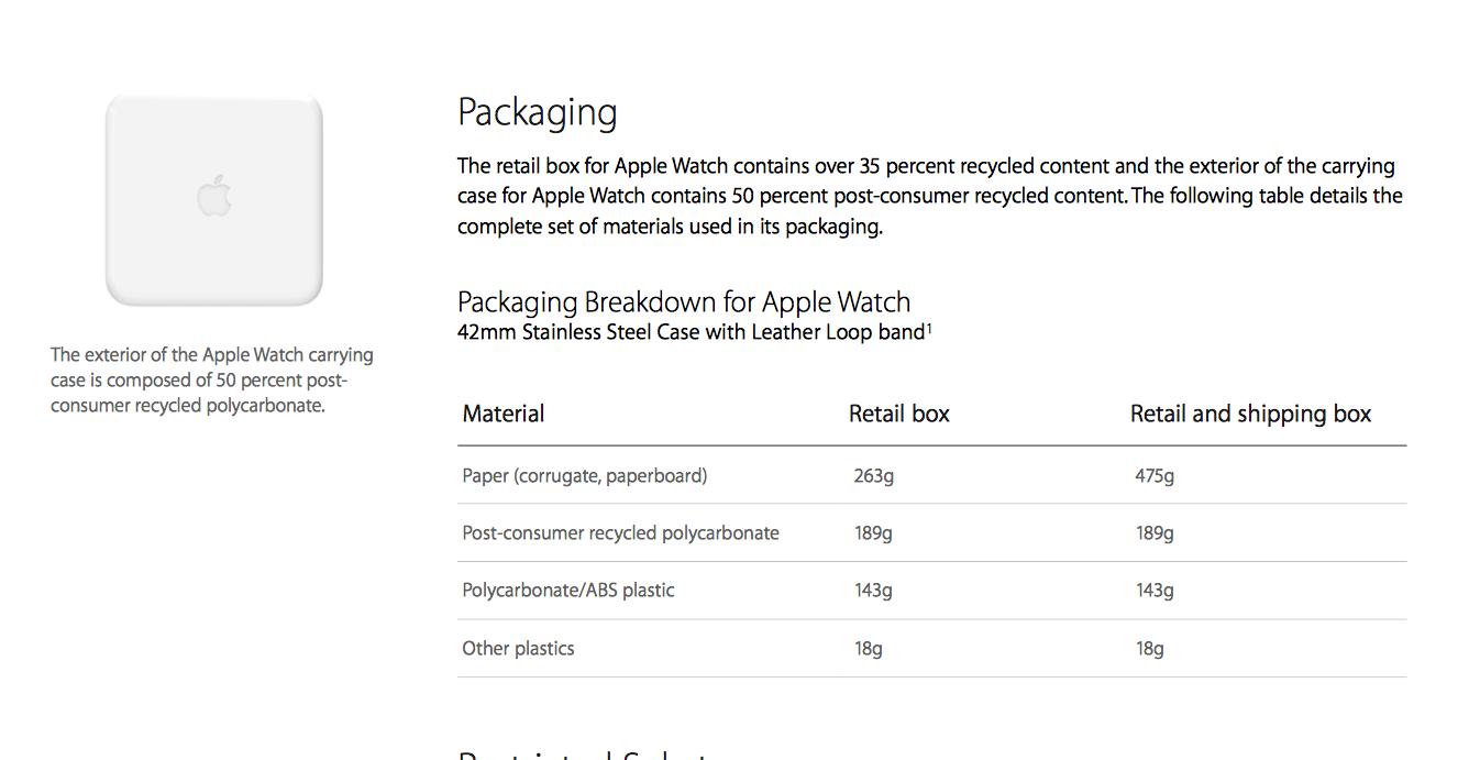review apple watch im langzeittest. Black Bedroom Furniture Sets. Home Design Ideas