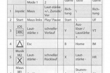 auvisio Mini-Game-Controller Tastenbelegung