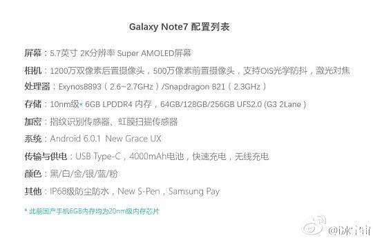 Galaxy Note 7 Leak