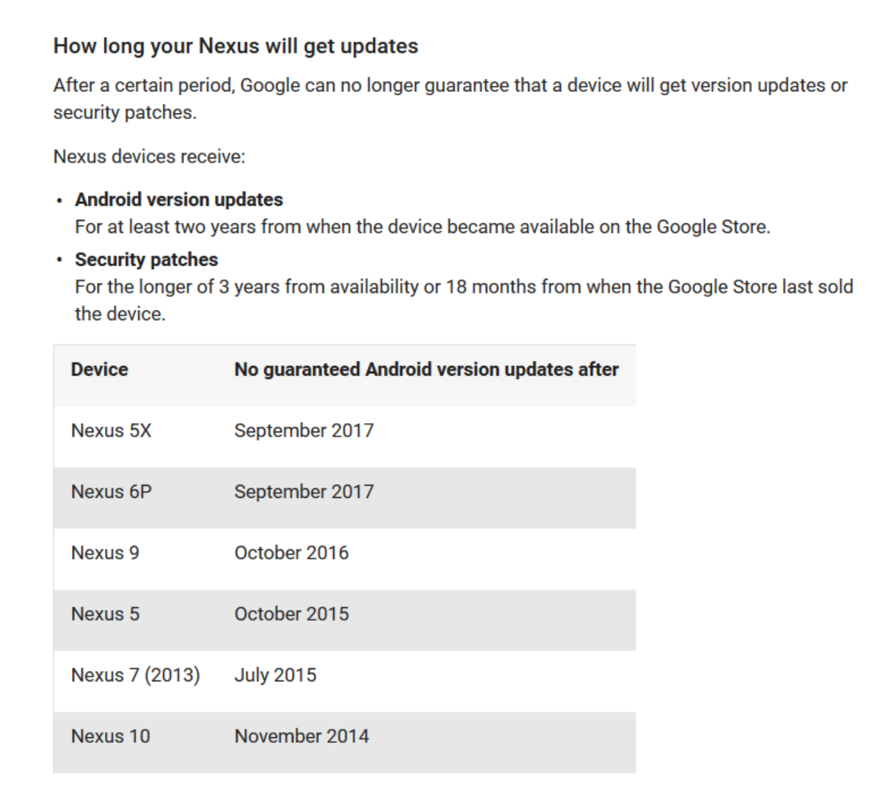 Google Update Nexus