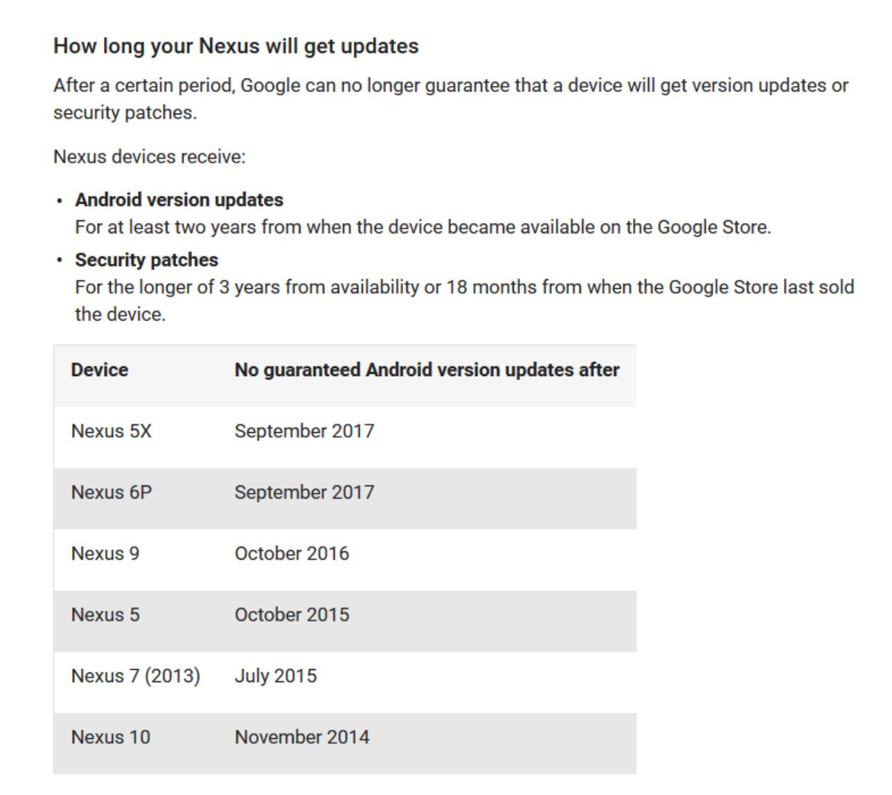 Google Update Nexus