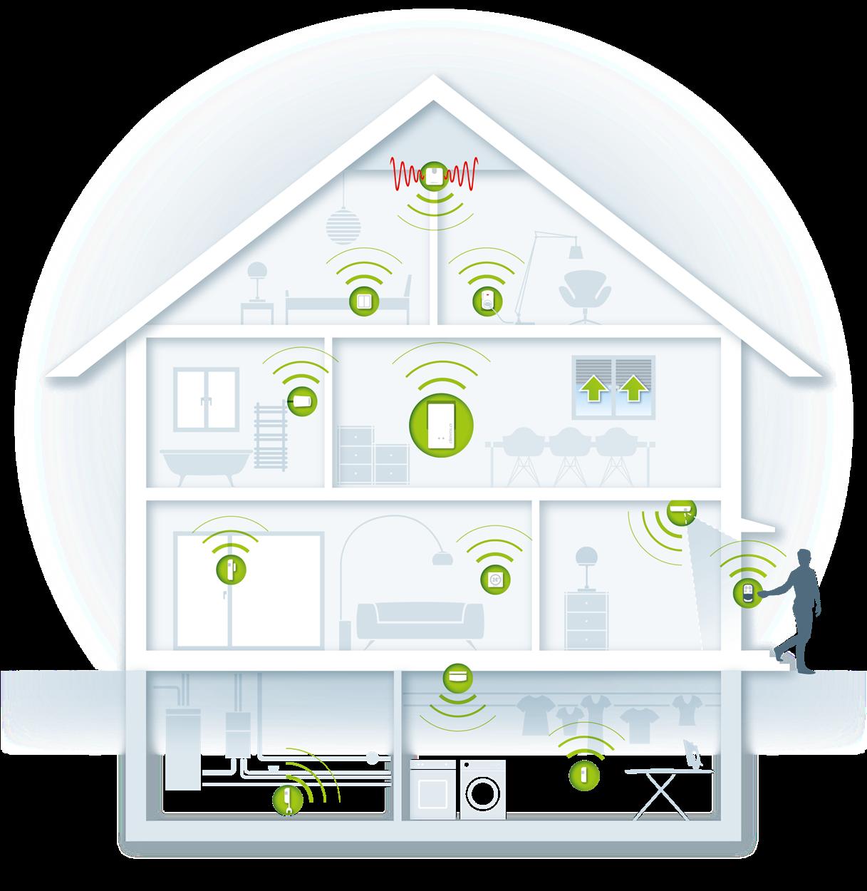smart home devolo home control startet in der schweiz. Black Bedroom Furniture Sets. Home Design Ideas