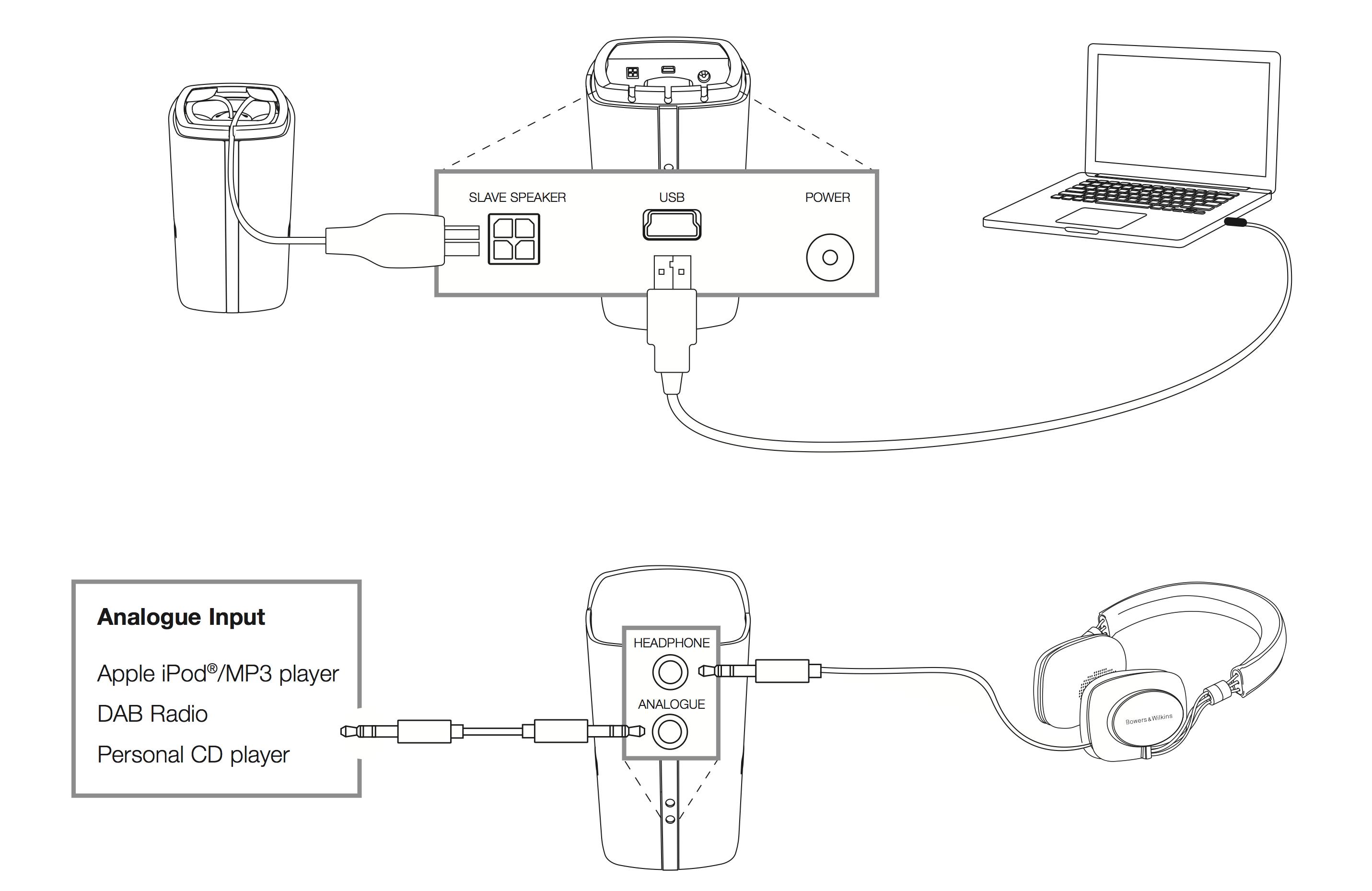 Die Verkabelung der MM-1-Computerlautsprecher