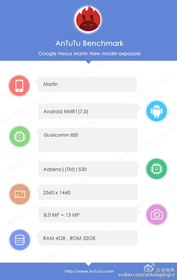 Google Nexus Marlin AnTuTu