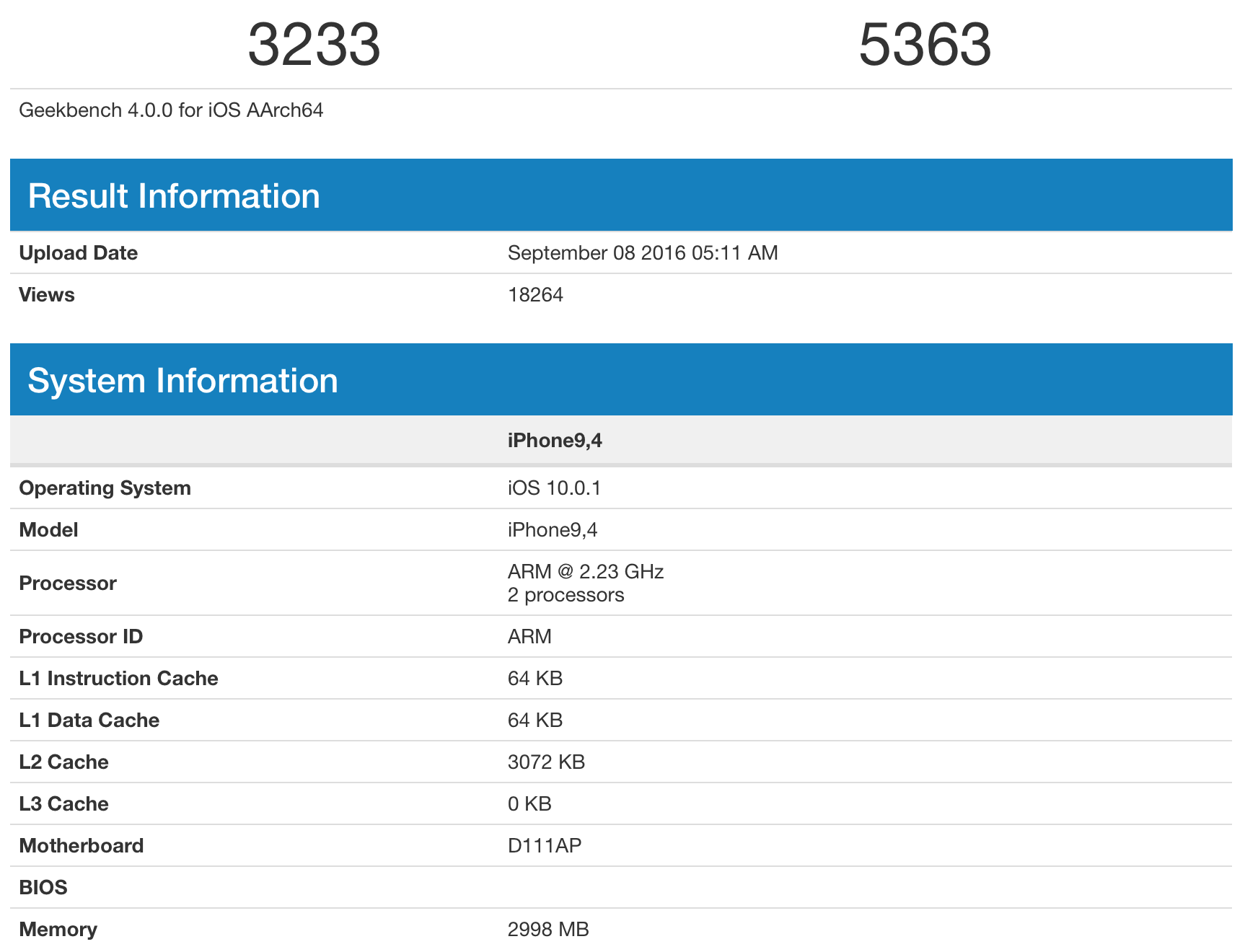 iPhone 7 Plus Geekbench 4