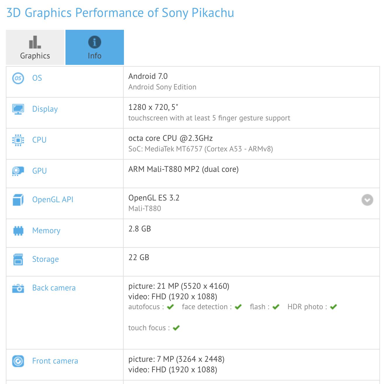 Sony Pikachu G3112