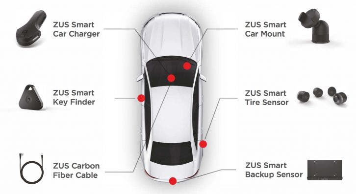 ZUS Connected Car