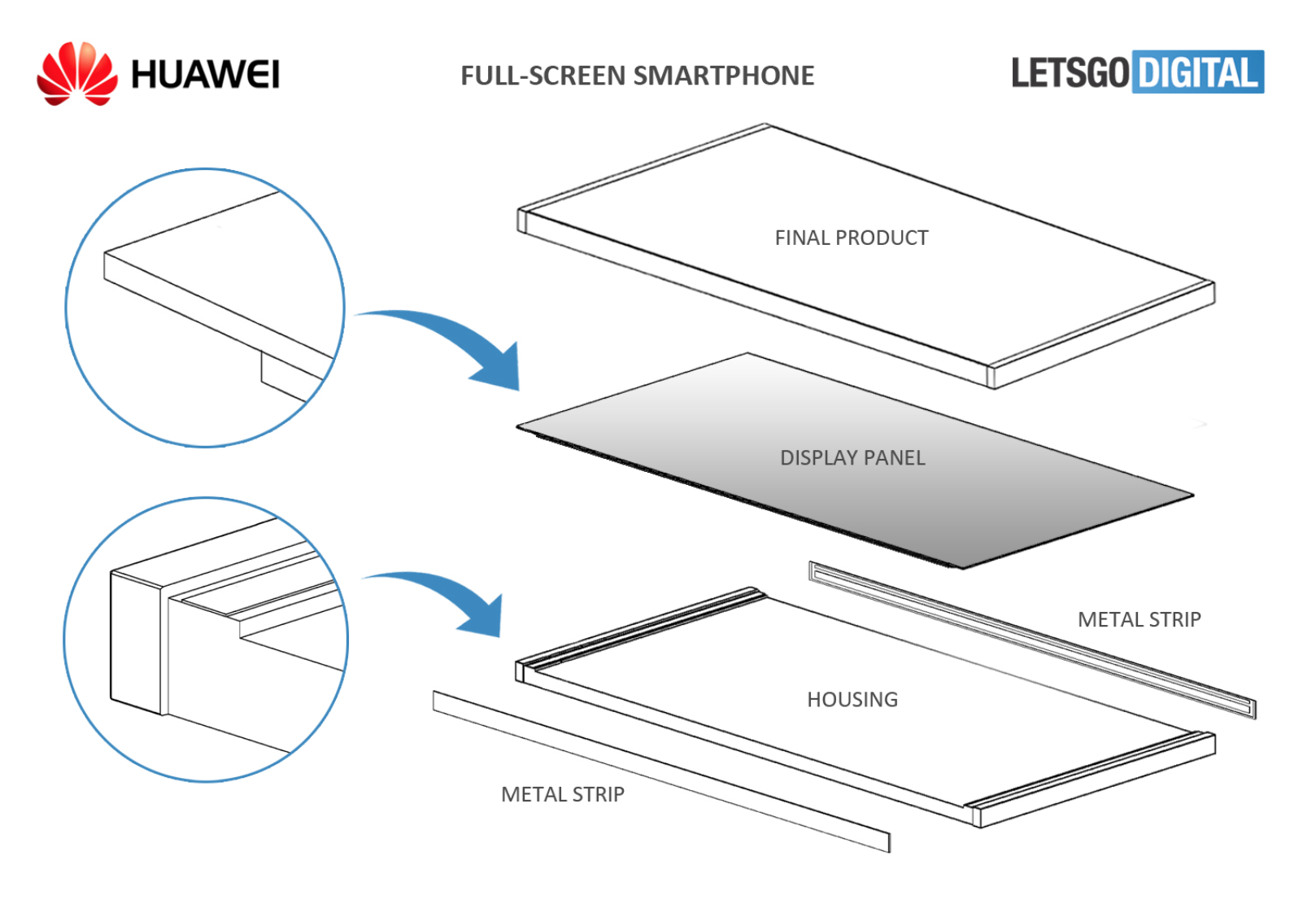 Huawei Patent randloses Display