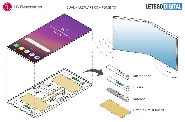 LG faltbares Smartphone