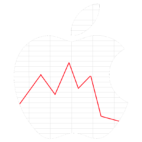 Apple Logo Aktienkurs