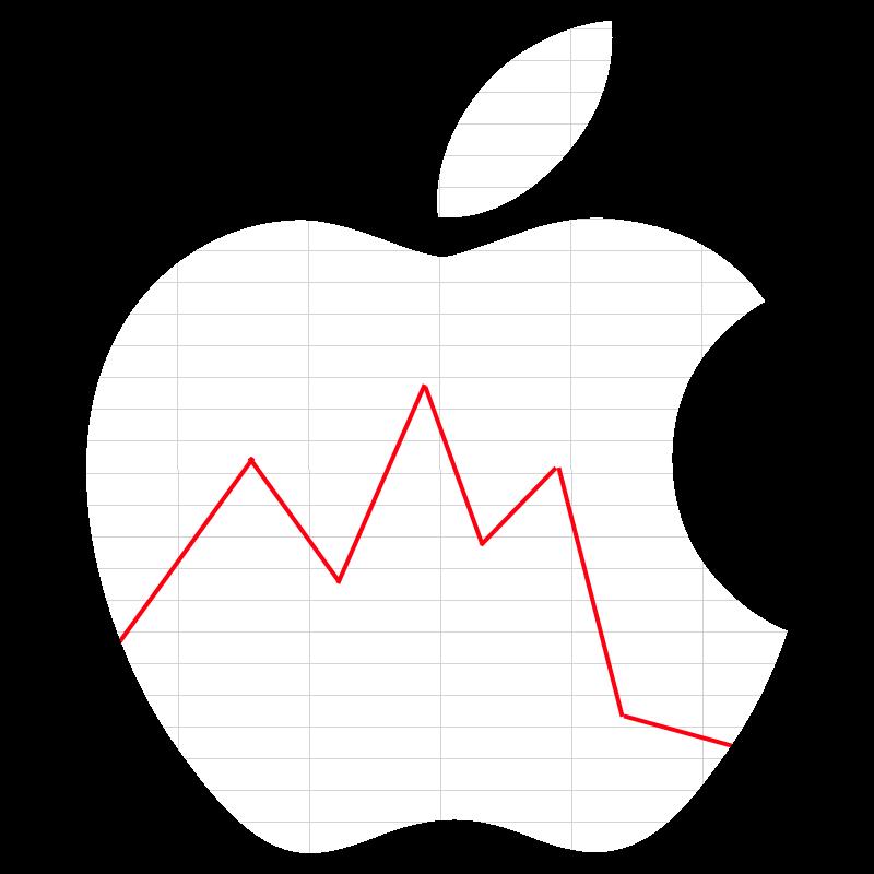 Apple-Bilanz-leidet-unter-schwachem-iPhone-Umsatz