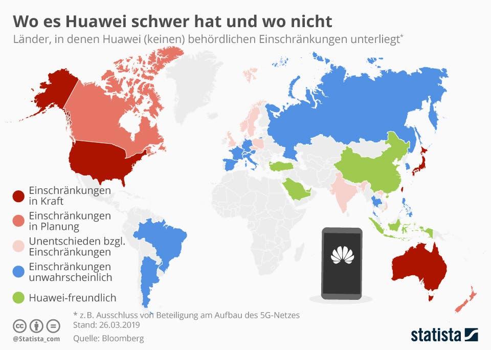 Wo es Huawei schwer hat und wo nicht | Statista