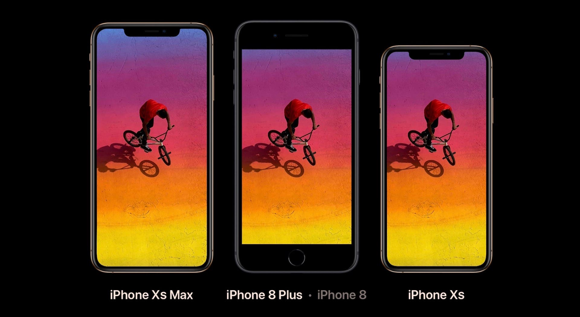 Apple iPhone Serie