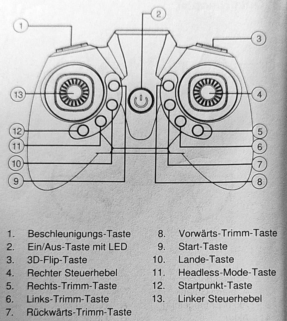 Fernbedienung. Quelle: PEARL.GmbH