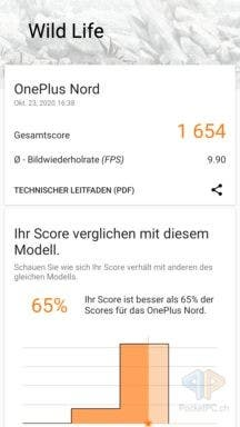 OnePlus Nord Benchmark