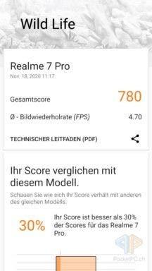 Realem 7 Pro Benchmark